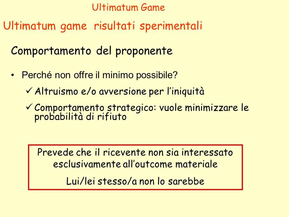 Ultimatum game risultati sperimentali Perché non offre il minimo possibile? Altruismo e/o avversione per liniquità Comportamento strategico: vuole min