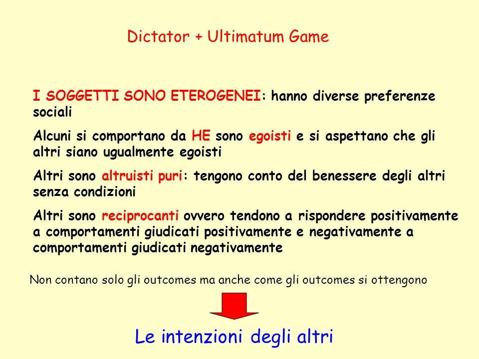 Dictator + Ultimatum Game I SOGGETTI SONO ETEROGENEI: hanno diverse preferenze sociali Alcuni si comportano da HE sono egoisti e si aspettano che gli