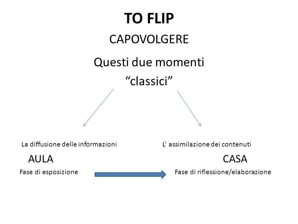 TO FLIP CAPOVOLGERE Questi due momenti classici La diffusione delle informazioni L assimilazione dei contenuti AULA CASA Fase di esposizione Fase di r