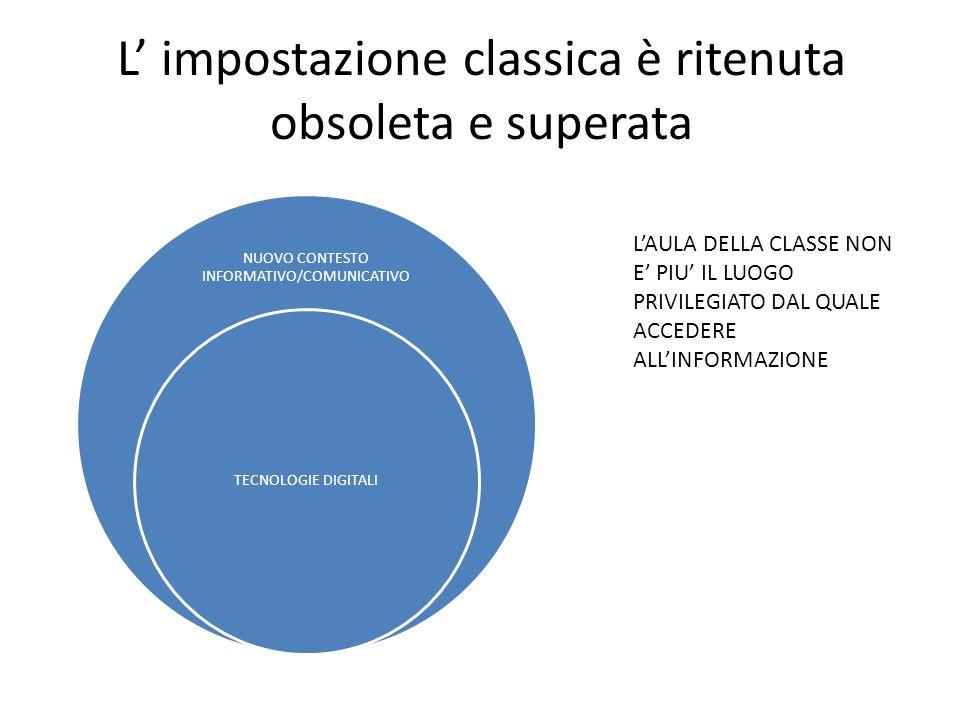 L impostazione classica è ritenuta obsoleta e superata NUOVO CONTESTO INFORMATIVO/COMUNICATIVO TECNOLOGIE DIGITALI LAULA DELLA CLASSE NON E PIU IL LUO