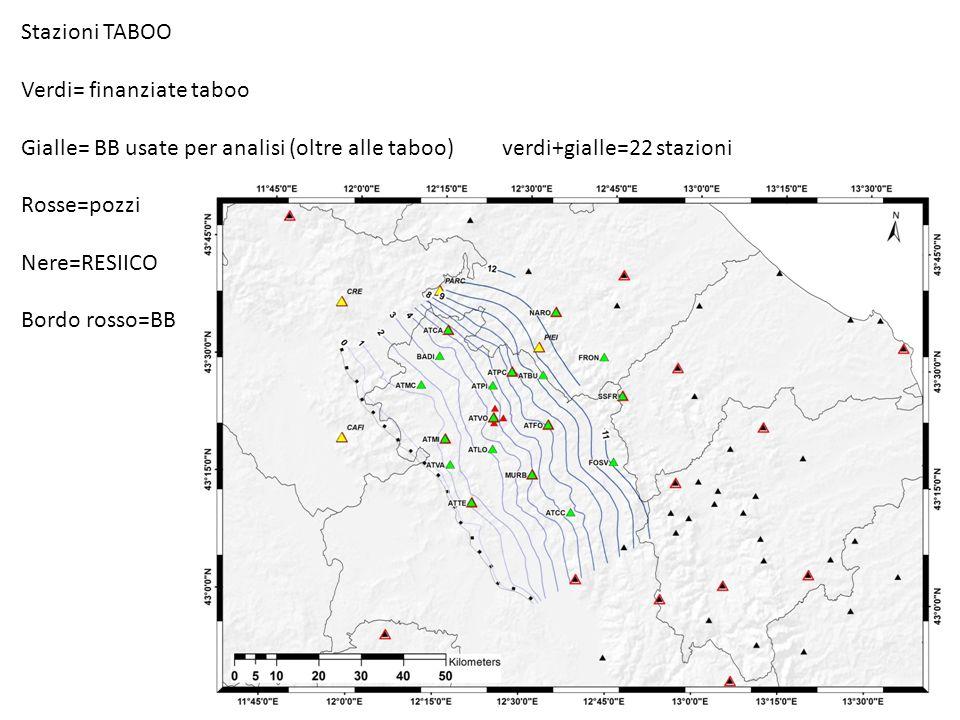 Stazioni TABOO Verdi= finanziate taboo Gialle= BB usate per analisi (oltre alle taboo) verdi+gialle=22 stazioni Rosse=pozzi Nere=RESIICO Bordo rosso=B