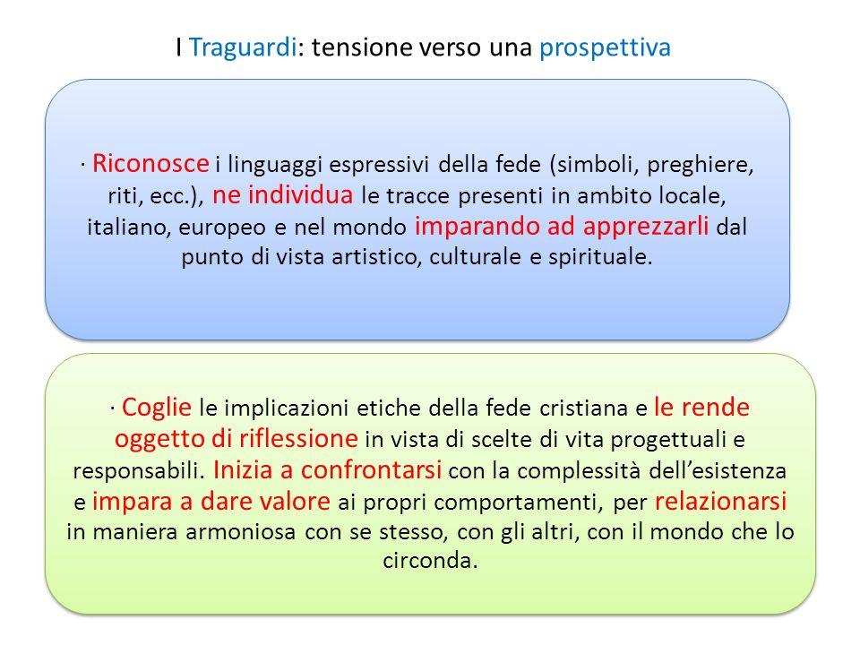 I Traguardi: tensione verso una prospettiva · Riconosce i linguaggi espressivi della fede (simboli, preghiere, riti, ecc.), ne individua le tracce pre