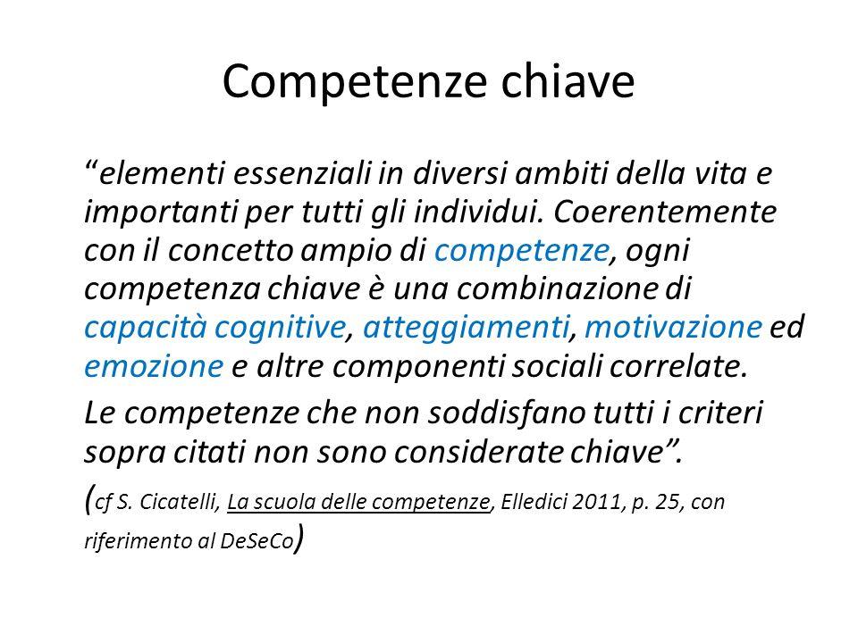 Competenze chiave elementi essenziali in diversi ambiti della vita e importanti per tutti gli individui. Coerentemente con il concetto ampio di compet