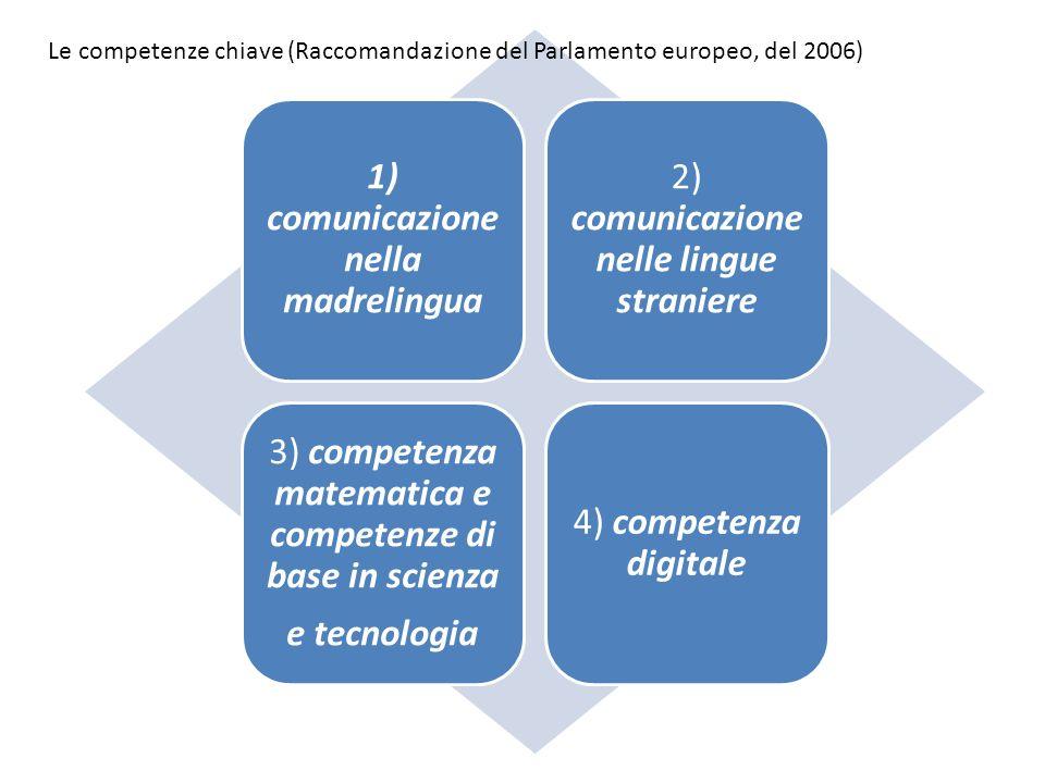 1) comunicazion e nella madrelingua 2) comunicazion e nelle lingue straniere 3) competenza matematica e competenze di base in scienza e tecnologia 4)