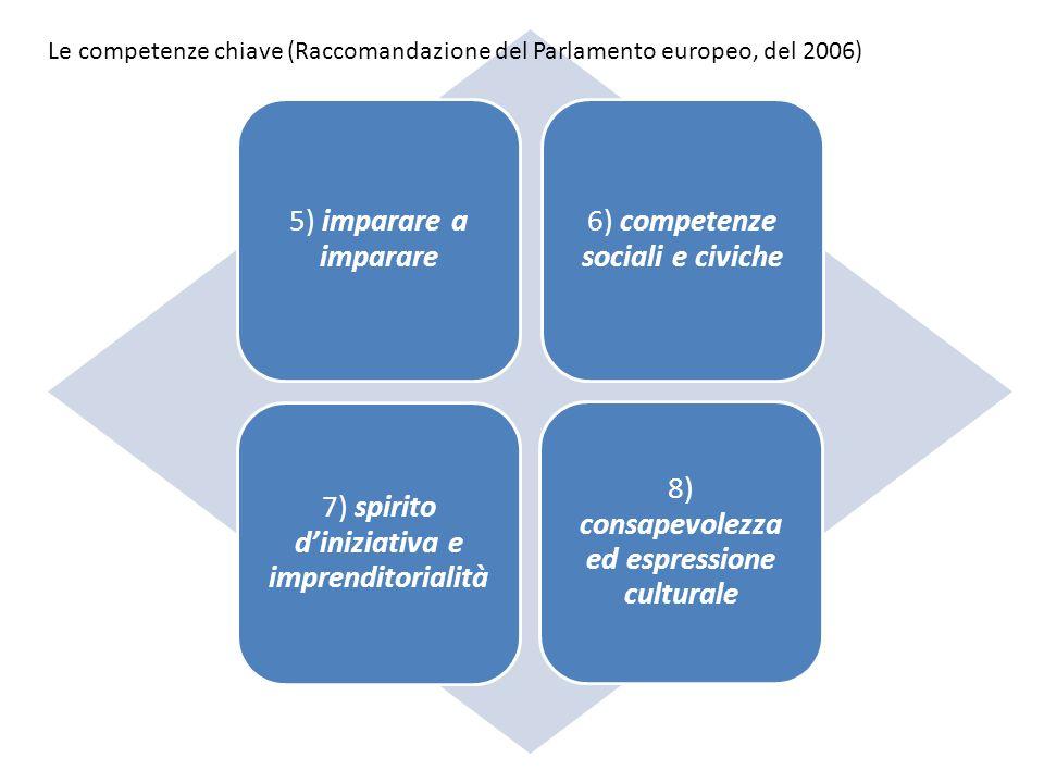 5) imparare a imparare 6) competenze sociali e civiche 7) spirito diniziativa e imprenditorialità 8) consapevolezza ed espressione culturale Le compet