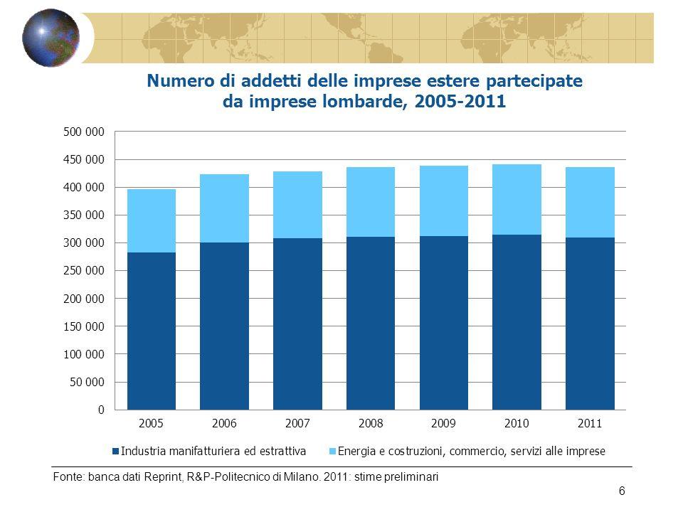 6 Fonte: banca dati Reprint, R&P-Politecnico di Milano. 2011: stime preliminari