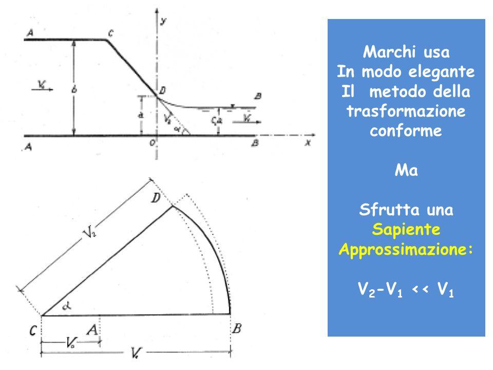Marchi usa In modo elegante Il metodo della trasformazione conforme Ma Sfrutta una Sapiente Approssimazione: V 2 -V 1 << V 1