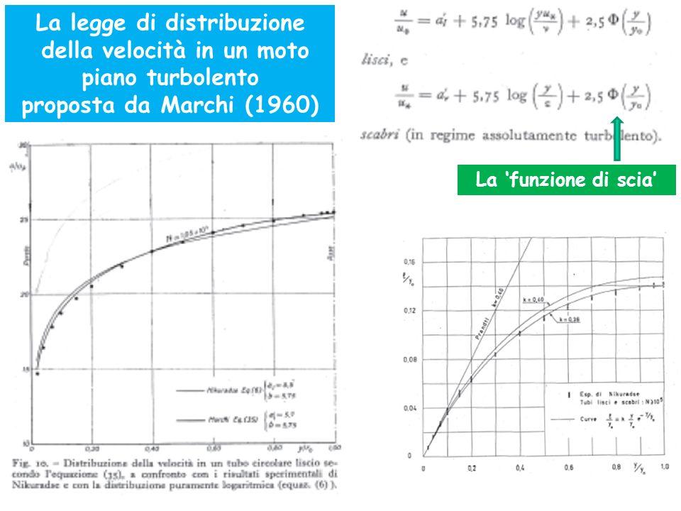 La legge di distribuzione della velocità in un moto piano turbolento proposta da Marchi (1960) La funzione di scia
