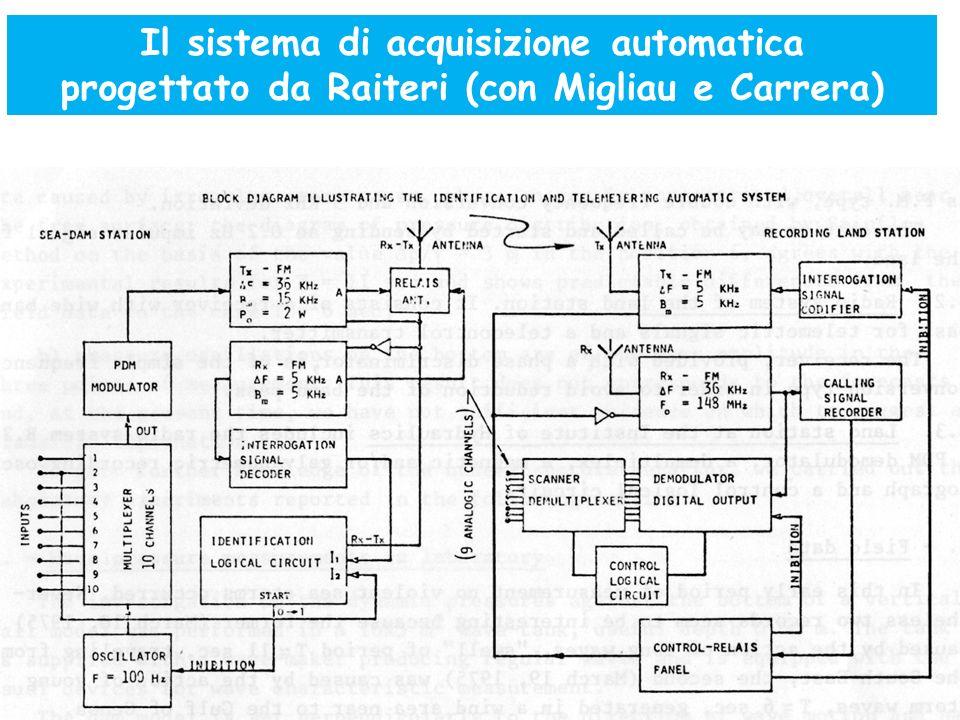 Il sistema di acquisizione automatica progettato da Raiteri (con Migliau e Carrera)