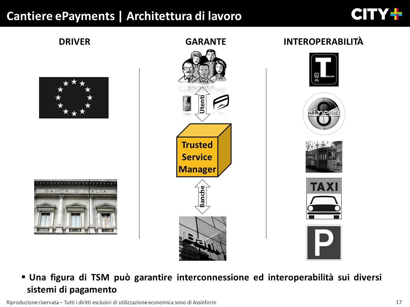 17 Riproduzione riservata – Tutti i diritti esclusivi di utilizzazione economica sono di Assinform Cantiere ePayments | Architettura di lavoro Trusted