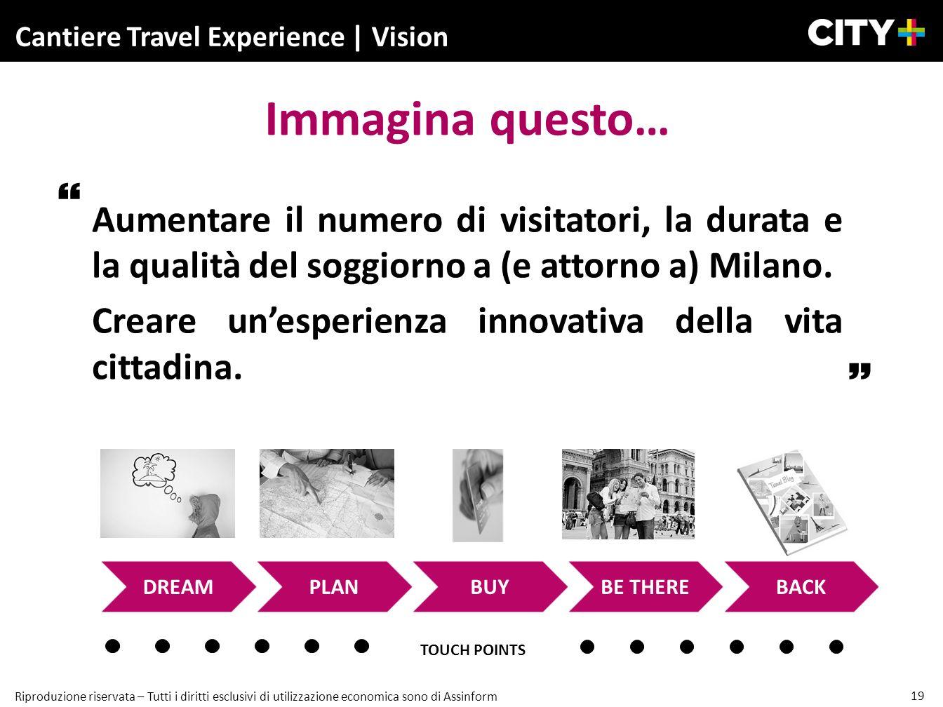 19 Riproduzione riservata – Tutti i diritti esclusivi di utilizzazione economica sono di Assinform Cantiere Travel Experience | Vision Immagina questo