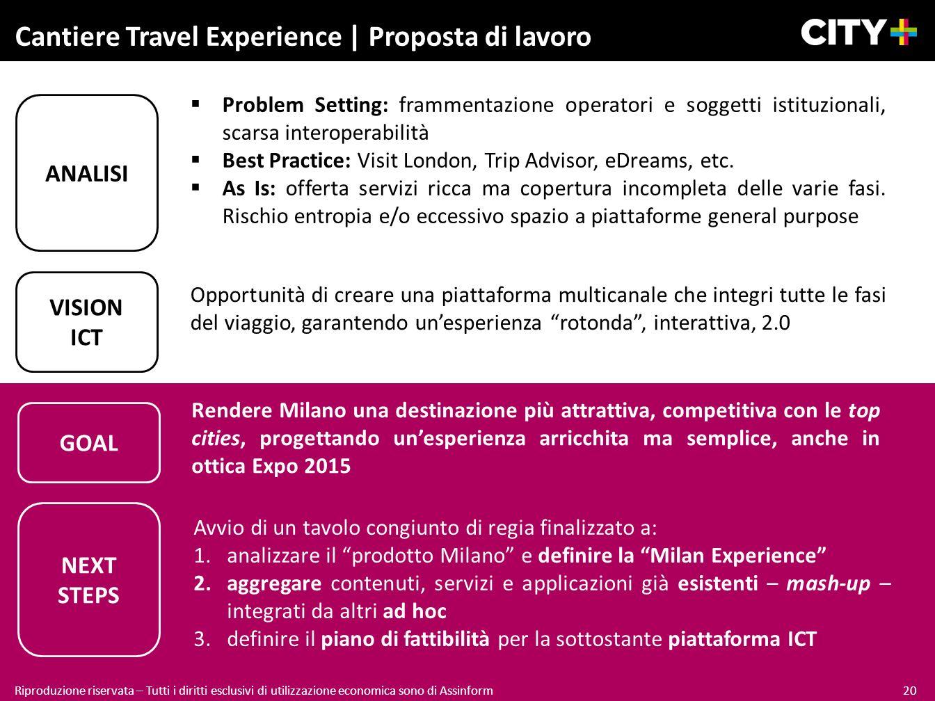 20 Riproduzione riservata – Tutti i diritti esclusivi di utilizzazione economica sono di Assinform Cantiere Travel Experience | Proposta di lavoro VIS