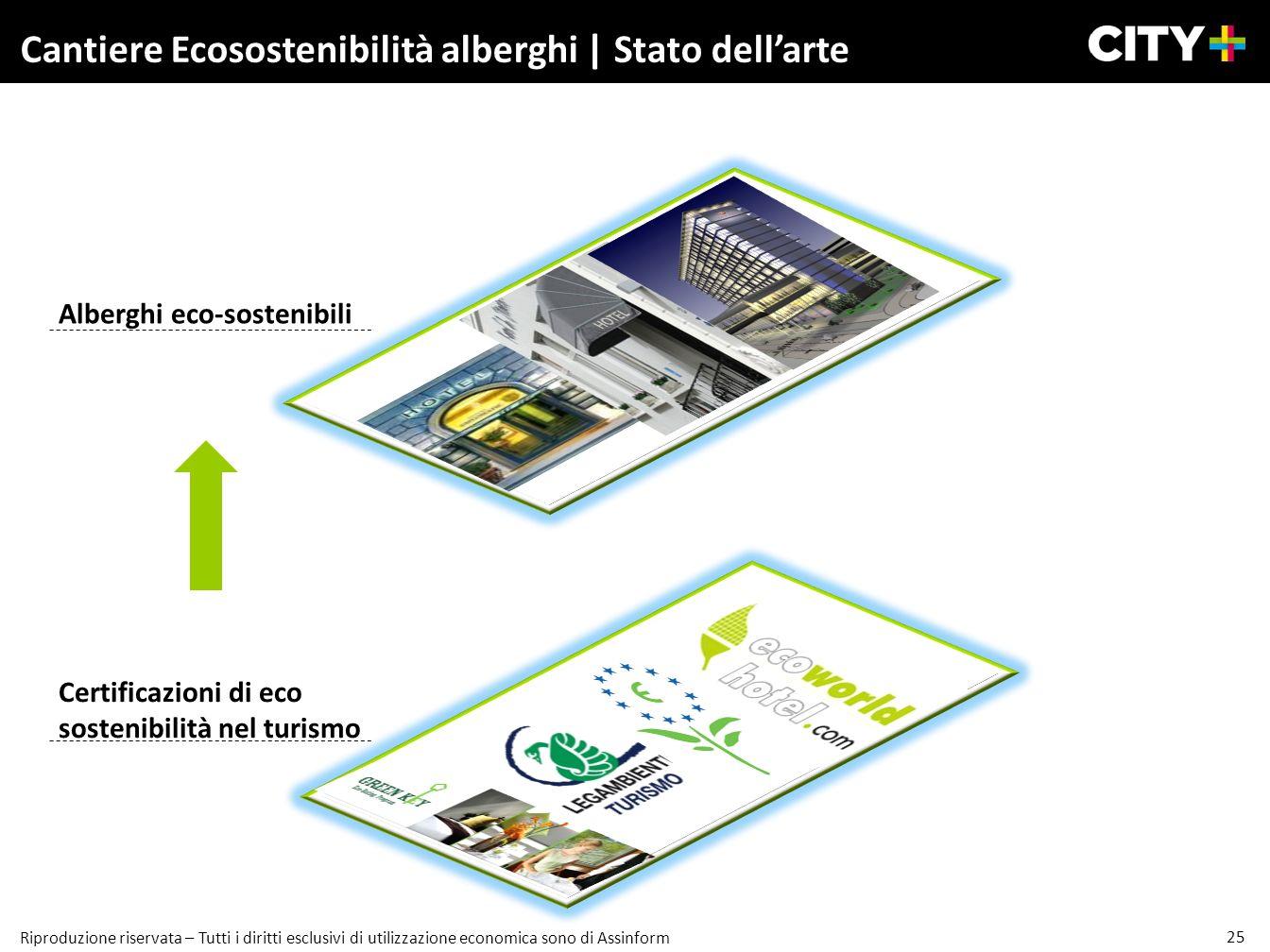 25 Riproduzione riservata – Tutti i diritti esclusivi di utilizzazione economica sono di Assinform Cantiere Ecosostenibilità alberghi | Stato dellarte