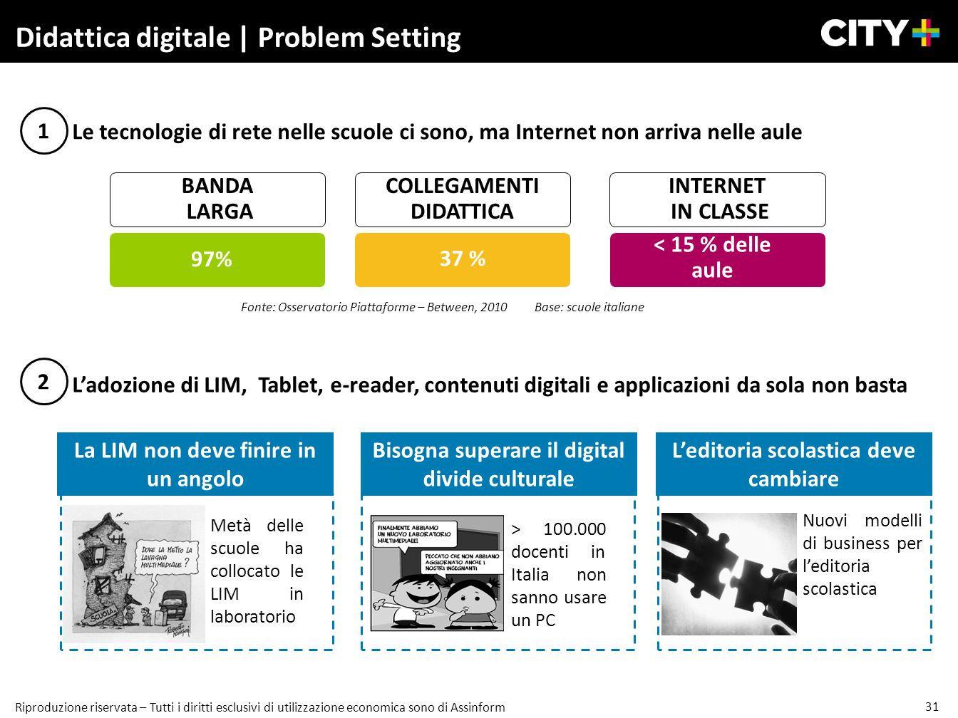 31 Riproduzione riservata – Tutti i diritti esclusivi di utilizzazione economica sono di Assinform Didattica digitale | Problem Setting Fonte: Osserva