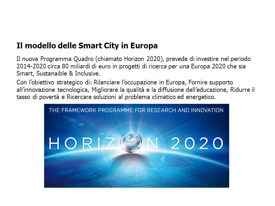 In Europa, il Settimo Programma Quadro (7° Framework Programme – FP7), ha gettato le basi delle smart city, con i programmi di ricerca COOPERATION e P