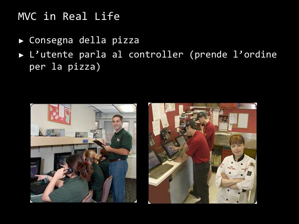 MVC in Real Life Consegna della pizza Lutente parla al controller (prende lordine per la pizza)