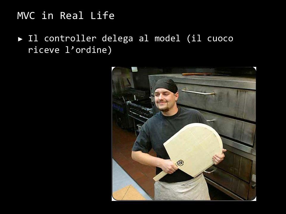 MVC in Real Life Il controller delega al model (il cuoco riceve lordine)