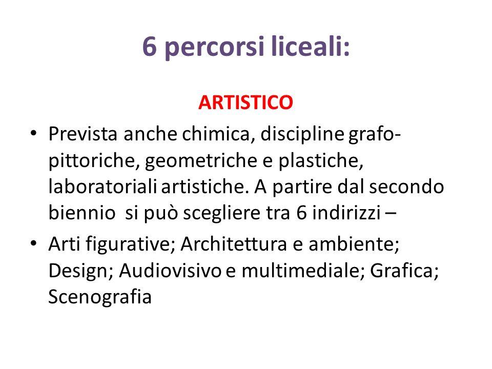 6 percorsi liceali: ARTISTICO Prevista anche chimica, discipline grafo- pittoriche, geometriche e plastiche, laboratoriali artistiche.