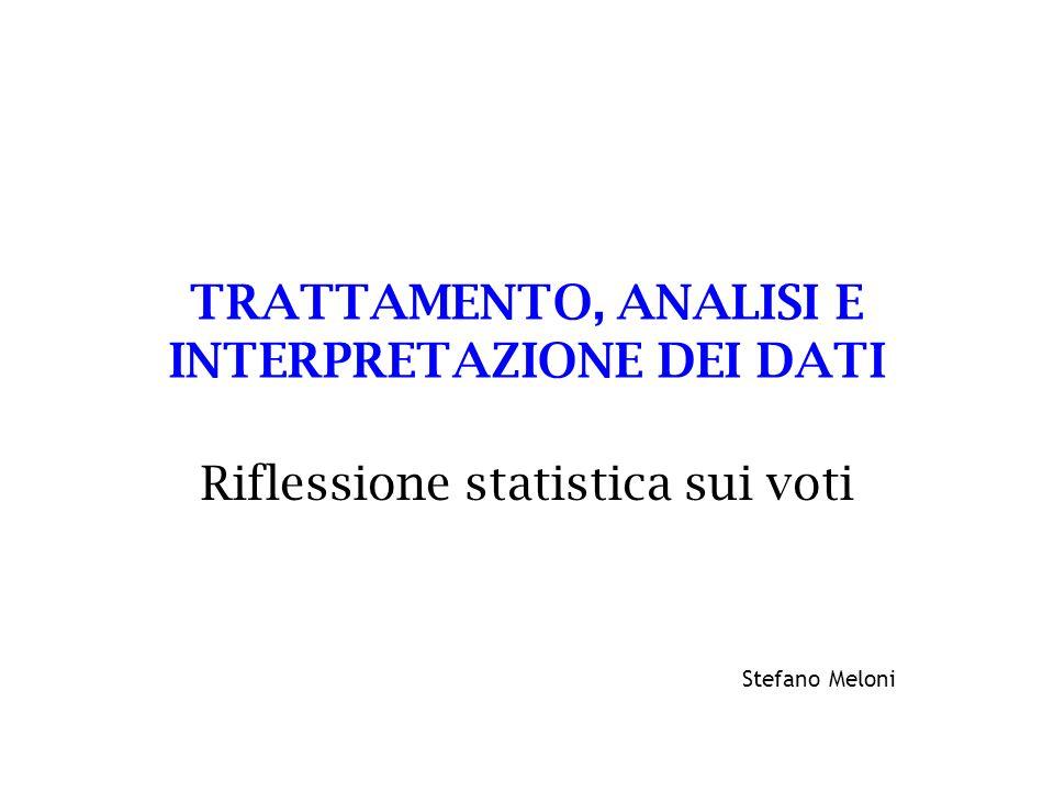 TRATTAMENTO, ANALISI E INTERPRETAZIONE DEI DATI Uso di una scala ordinale (es.
