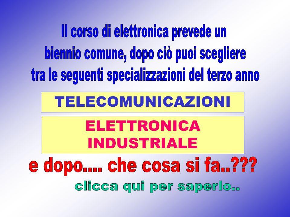 ELETTRONICA INDUSTRIALE TELECOMUNICAZIONI