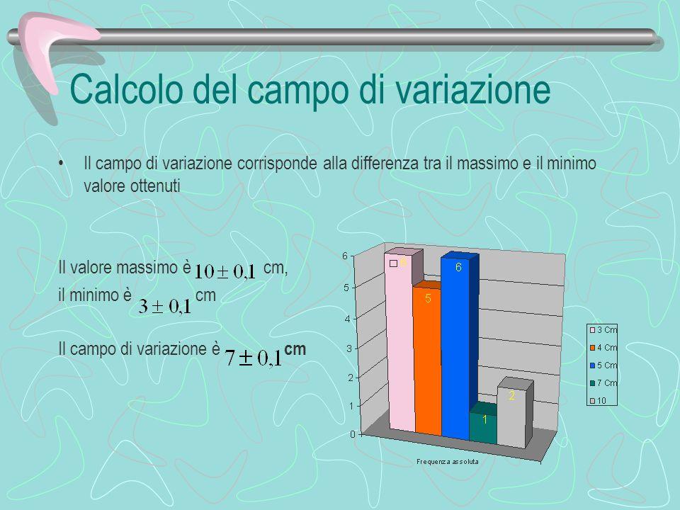 Calcolo della mediana La mediana corrisponde al valore che, a partire dal più basso si trova nella posizione cioè in cui n indica il numero di misurazioni effettuate Il valore della mediana è cm 10 Cm x 2 7 Cm x 1 5 Cm x 6 4 Cm x 5 3 Cm x 6