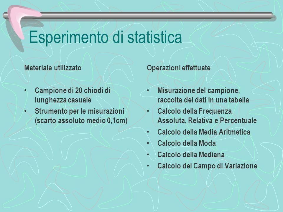 Esperimento di statistica Palmo Fuoco – Giuseppe Valerio