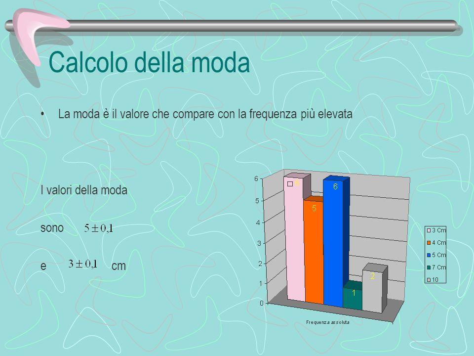 Calcolo della moda La moda è il valore che compare con la frequenza più elevata I valori della moda sono e cm