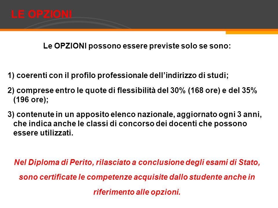 LE OPZIONI Le OPZIONI possono essere previste solo se sono: 1) coerenti con il profilo professionale dellindirizzo di studi; 2) comprese entro le quot