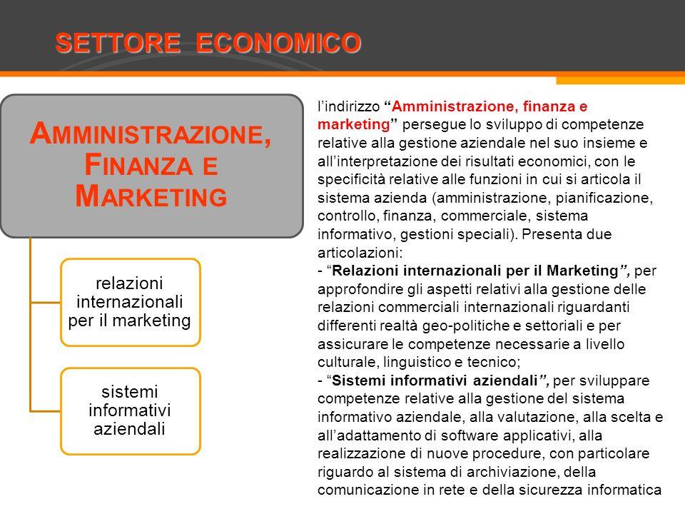 SETTORE ECONOMICO Costruzioni, ambiente e territorio A MMINISTRAZIONE, F INANZA E M ARKETING relazioni internazionali per il marketing sistemi informa