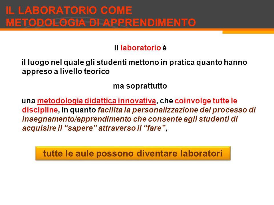 Il laboratorio è il luogo nel quale gli studenti mettono in pratica quanto hanno appreso a livello teorico ma soprattutto una metodologia didattica in