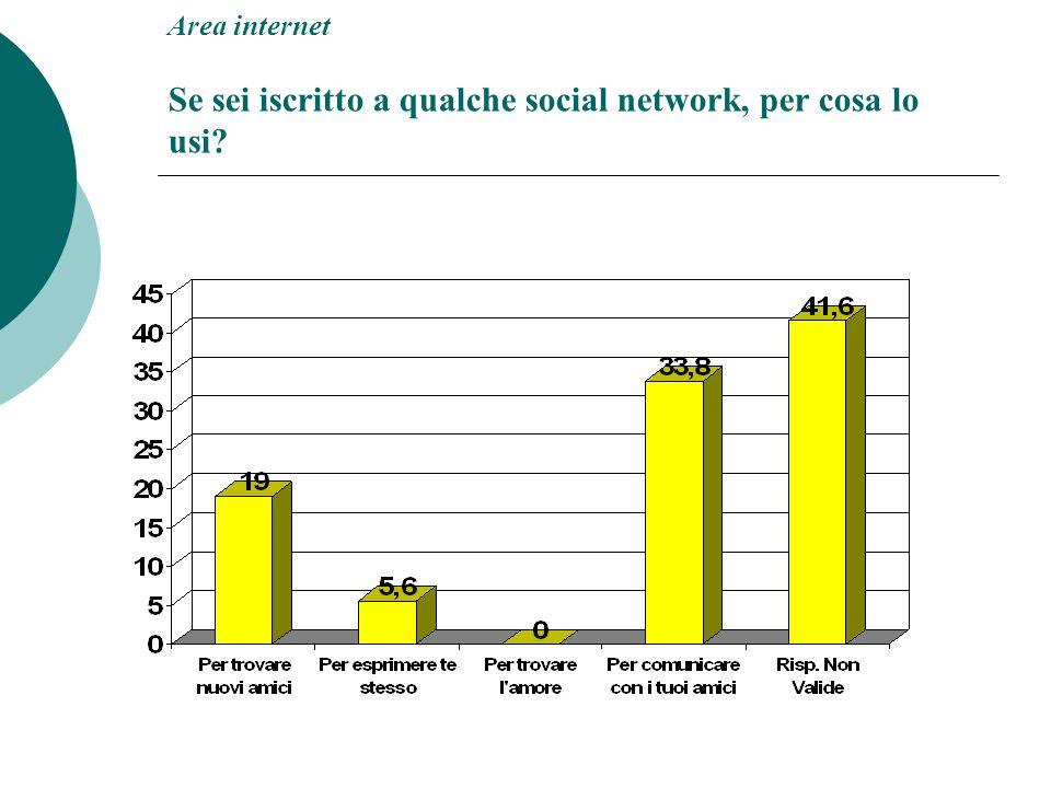 Area internet Se sei iscritto a qualche social network, per cosa lo usi
