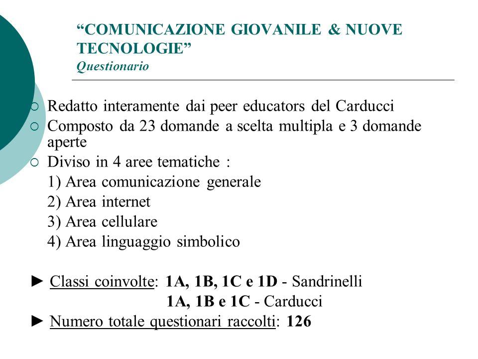 Area comunicazione generale Che cosa intendi per linguaggio?