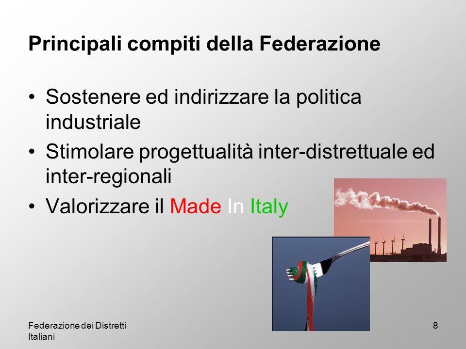 Federazione dei Distretti Italiani 9 Le esportazioni del Made in Italy Stanno crescendo sensibilmente le esportazioni nei Paesi in forte sviluppo: Russia: +38,4%; Cina: +19,7%; Turchia: +14,4%.