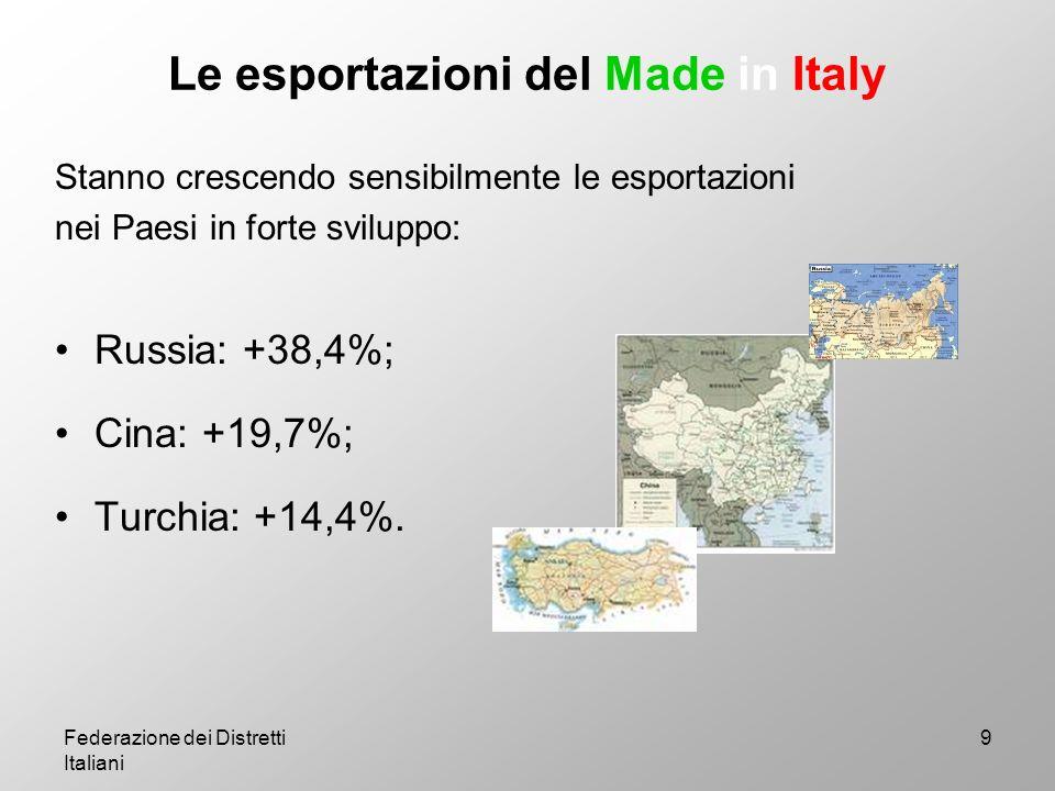 Federazione dei Distretti Italiani 10 I DISTRETTI ASSOCIATI ALLA FEDERAZIONE