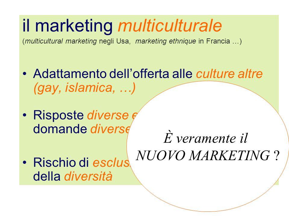il marketing multiculturale (multicultural marketing negli Usa, marketing ethnique in Francia …) Adattamento dellofferta alle culture altre (gay, isla