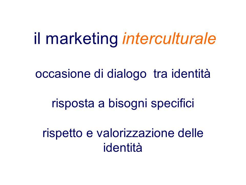 il marketing interculturale occasione di dialogo tra identità risposta a bisogni specifici rispetto e valorizzazione delle identità