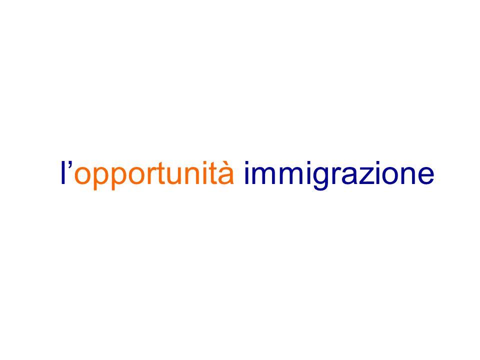 lopportunità immigrazione