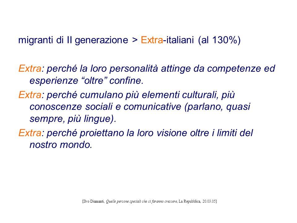 migranti di II generazione > Extra-italiani (al 130%) Extra: perché la loro personalità attinge da competenze ed esperienze oltre confine. Extra: perc