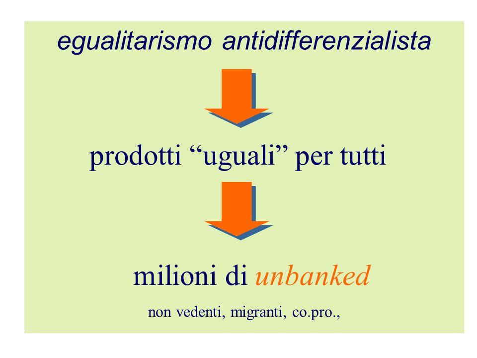 egualitarismo antidifferenzialista prodotti uguali per tutti milioni di unbanked non vedenti, migranti, co.pro.,