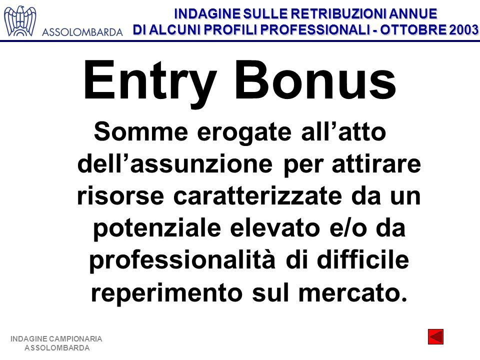 INDAGINE SULLE RETRIBUZIONI ANNUE DI ALCUNI PROFILI PROFESSIONALI - OTTOBRE 2003 INDAGINE CAMPIONARIA ASSOLOMBARDA Entry Bonus Somme erogate allatto d