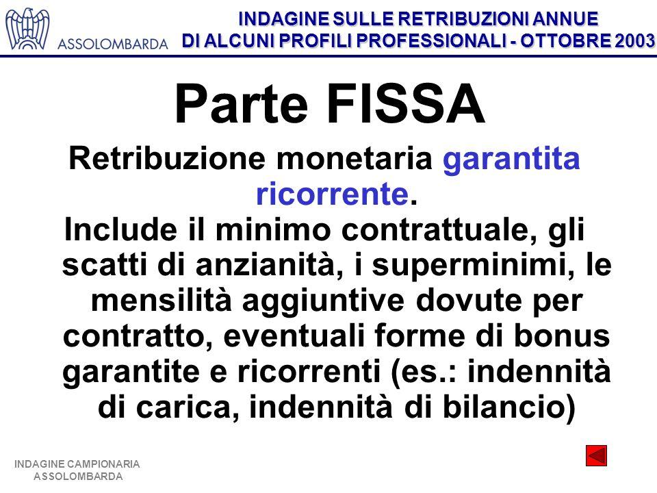 INDAGINE SULLE RETRIBUZIONI ANNUE DI ALCUNI PROFILI PROFESSIONALI - OTTOBRE 2003 INDAGINE CAMPIONARIA ASSOLOMBARDA Parte FISSA Retribuzione monetaria
