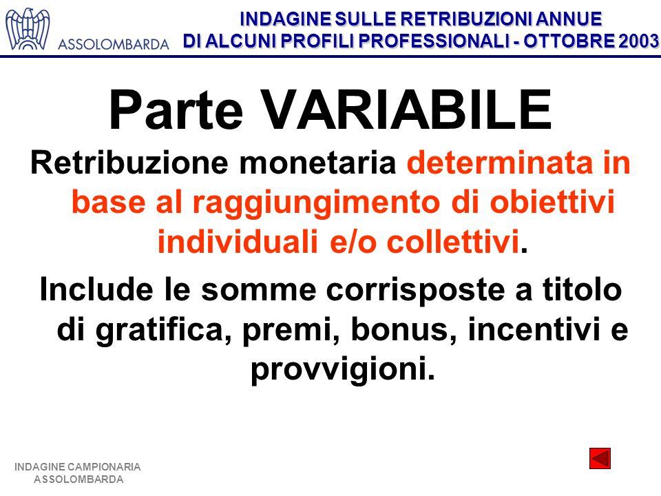 INDAGINE SULLE RETRIBUZIONI ANNUE DI ALCUNI PROFILI PROFESSIONALI - OTTOBRE 2003 INDAGINE CAMPIONARIA ASSOLOMBARDA Parte VARIABILE Retribuzione moneta
