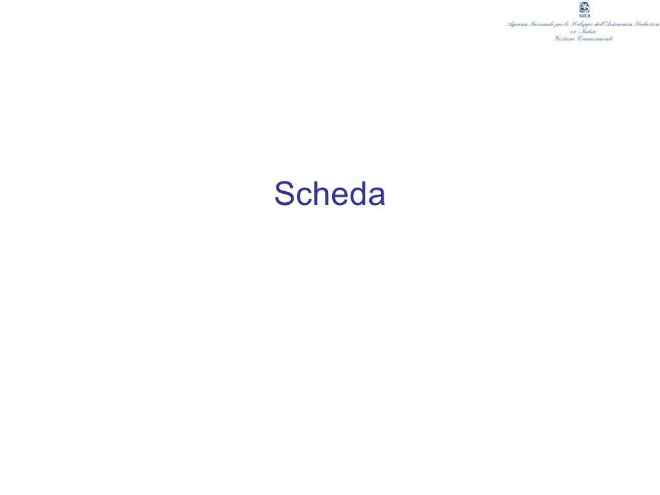 Scheda
