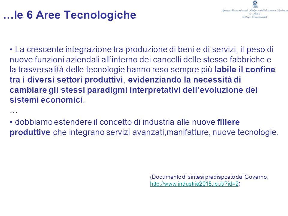 …le 6 Aree Tecnologiche La crescente integrazione tra produzione di beni e di servizi, il peso di nuove funzioni aziendali allinterno dei cancelli del