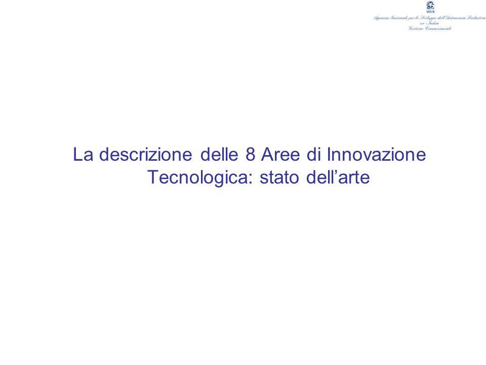 La descrizione delle 8 Aree di Innovazione Tecnologica: stato dellarte