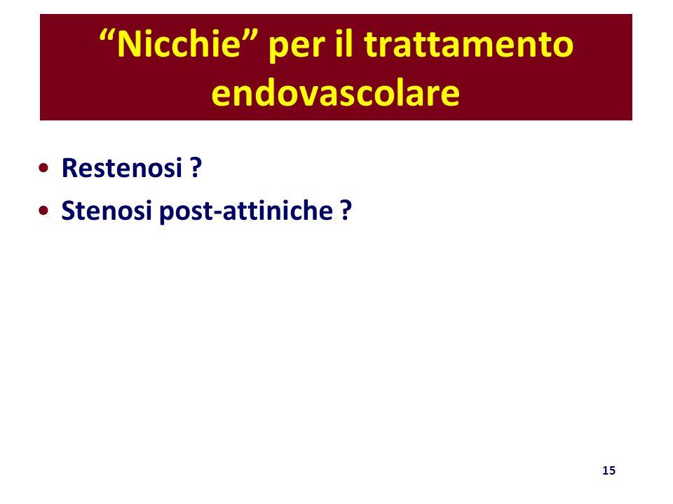Nicchie per il trattamento endovascolare Restenosi Stenosi post-attiniche 15