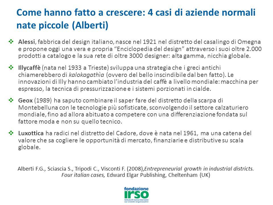 Alessi, fabbrica del design italiano, nasce nel 1921 nel distretto del casalingo di Omegna e propone oggi una vera e propria Enciclopedia del design attraverso i suoi oltre 2.000 prodotti a catalogo e la sua rete di oltre 3000 designer: alta gamma, nicchia globale.
