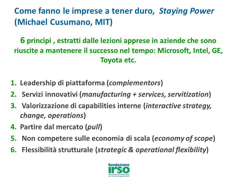 6 princìpi, estratti dalle lezioni apprese in aziende che sono riuscite a mantenere il successo nel tempo: Microsoft, Intel, GE, Toyota etc.