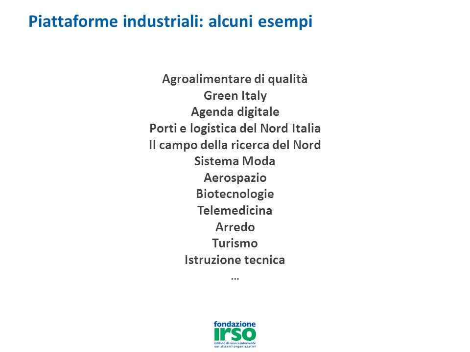 Agroalimentare di qualità Green Italy Agenda digitale Porti e logistica del Nord Italia Il campo della ricerca del Nord Sistema Moda Aerospazio Biotecnologie Telemedicina Arredo Turismo Istruzione tecnica … Piattaforme industriali: alcuni esempi