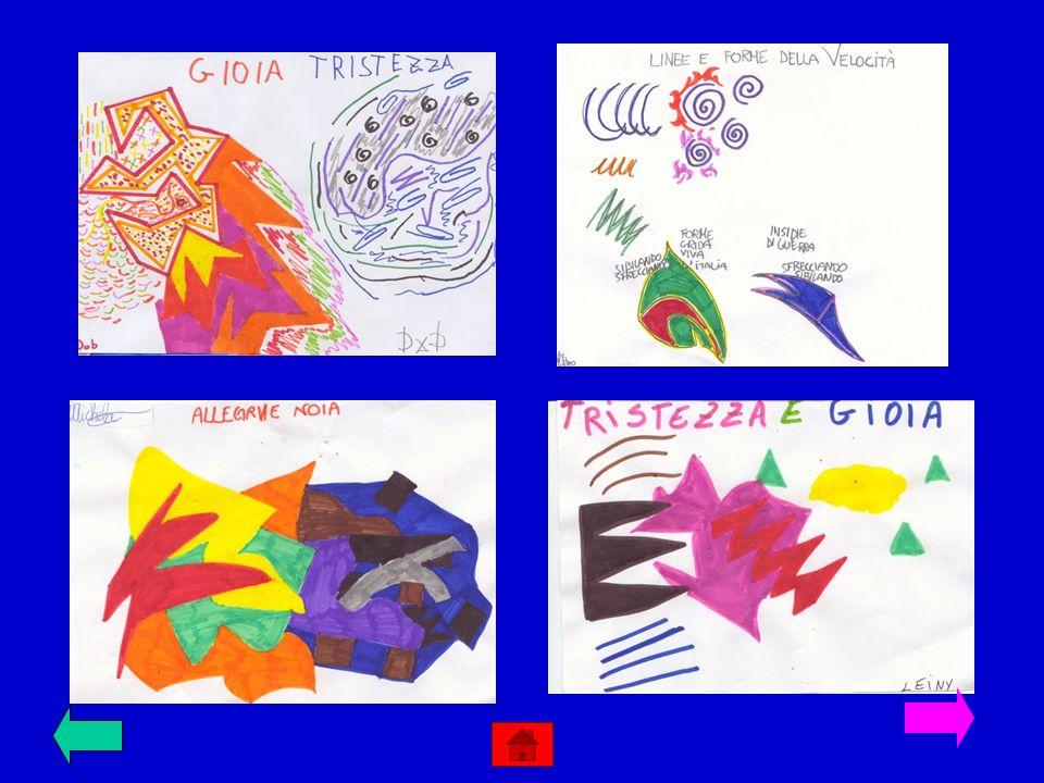 Sfogliando le pagine di storia abbiamo letto dei documenti su Marinetti un futurista-interventista e così siamo andati a vedere una mostra sul FUTURISMO FUTURISMO organizzata alla Galleria Nazionale dArte Moderna.